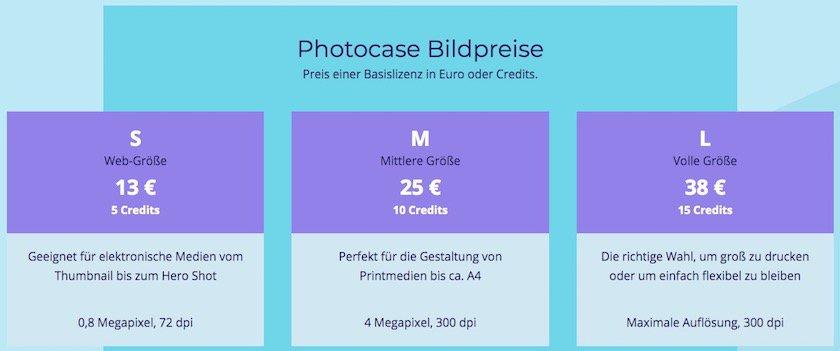 Preisliste Photocase